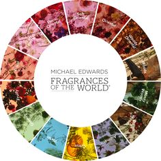 Are you searching for a new fragrance? - Use the Fragrance Wheel - you will get perfume recommendations based on your favourite fragrance.