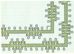 Swedish Embroidery, Types Of Embroidery, Cross Stitch Embroidery, Hand Embroidery, Cross Stitch Patterns, Bargello Needlepoint, Needlepoint Patterns, Swedish Weaving Patterns, Monks Cloth