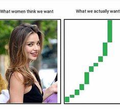 96 TRADING MEMES ideas | memes, financial advice, trading