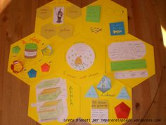 lapbook api 7 Experiment, Teaching Science, Interactive Notebooks, Mini Books, Projects To Try, Scrapbook, Activities, Kids, Crafts