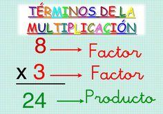 terminos de la MULTIPLICACIÓN.jpg (512×362)
