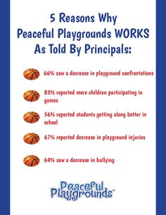 Peaceful Words, Playgrounds, Attendance, Bullying, It Works, Campaign, Student, Content, Website
