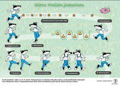 Juoksu. http://www.yleisurheilu.fi/lapset-ja-nuoret/seura/yleisurheilukoulu/voitto-onninen