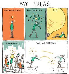 INCIDENTAL COMICS: My Ideas. // See all ideas in full comic here: http://www.incidentalcomics.com/2015/12/my-ideas.html