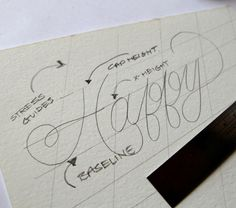 The fundamentals of hand-lettering in one quick blog post