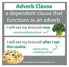 Adverb clauses function as adverbs!