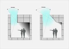 Billedresultat for ovenlys orientering