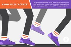 Running Form Know Your Cadence #tips #workout
