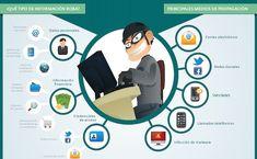 La infografía no es un concepto nuevo, pero es cierto que se está utilizando cada vez más con carácter didáctico, también en las primeras etapas educativas, para enseñar y para aprender. Quizá sea la facilidad para publicar y difundir ahora contenidos en Internet y la diversidad de herramientas para crear infografías, lo que ha disparado el interés por representar todo tipo de información de un modo mucho más atractivo e inmediato. Tips, Tic Tac, Google, Internet, Pokemon Backgrounds, Social Networks, Projects, Financial Statement, Counseling