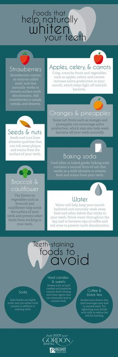 Want to brighten your smile naturally? Swing by your local farmer's market to load up on these fruits and veggies that will help whiten your teeth  #infografía