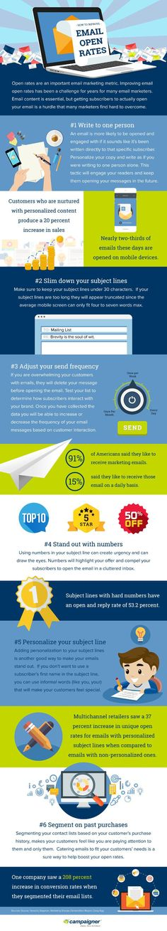 How to Improve Email Open Rate [Infographic]   Email Marketing - If a marketing email is not opened, it can't sell. But you can improve email open rates. Check out these tips, including on personalization and frequency, to get your marketing emails opened.