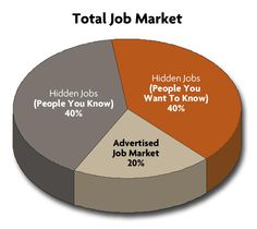 New Simply Hired Report Finds Job Openings Increase in September ...