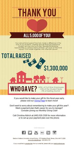 Thank you email to all annual fund donors.