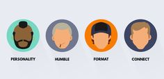B2B Blog strategies from the A-Team