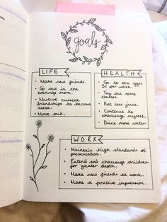 36 Inspiring Bullet Journal Ideas To Start With 36 Inspiring Bul. - 36 Inspiring Bullet Journal Ideas To Start With 36 Inspiring Bullet Journal Ideas T - Bullet Journal Goals Layout, Bullet Journal Goals Page, Self Care Bullet Journal, Bullet Journal Writing, Bullet Journal Notebook, Bullet Journal Aesthetic, Bullet Journal Ideas Pages, Bullet Journals, Goal Journal