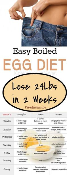 Diet Plan To Lose Weight Easy Boiled Egg Diet to Lose 24 Pounds in 14 Days - Lose weight quickly with less exercises.Try boiled egg diet to lose weight and belly fat fast in 2 weeks.Eggs have high protein and burn calories fast. Easy Hard Boiled Eggs, Boiled Egg Diet Plan, Hard Boiled Egg Recipes, Hard Boiled Egg Breakfast, Lose Weight Fast Diet, Weight Loss, Egg Diet Losing Weight, Diet Plans To Lose Weight For Teens, Gourmet