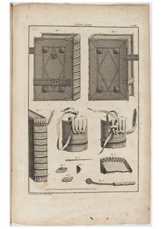 Французский каптал. ист.: L´art du relieur doreur du livres. M.Dudin (1761)