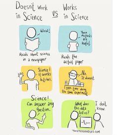 Doesn't work in science vs Works in science