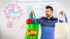 """SEO Stragegy: Rand's three-step process for improving your """"content comprehensivenes"""" will help you answer all of a searcher's questions and help you beat out competitors for higher-ranking positions. Seo Digital Marketing, Content Marketing, Internet Marketing, Whiteboard Friday, Search Engine Marketing, Seo Tips, Search Engine Optimization, Social Media Tips, Case Study"""