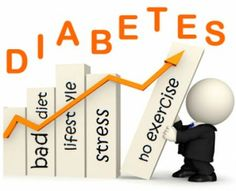 Naturally Controlling Type 2 Diabetes
