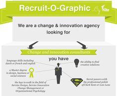 A creative job advertisement: recruit-o-graphic