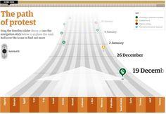 Arab Spring [interactive]