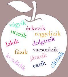 -ik verbs in Hungarian Language, Writing, Education, Learning, Mint, Studying, Teaching, Language Arts, Onderwijs