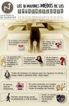 10 mayores miedos de los emprendedores #infografia #infographic #entrepreneurship
