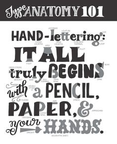 Hand Lettering For Everyone Tutorial Sheet