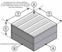 Tuintafeltje en #bijzettafel in lounge model, om zelf te maken van steigerhout.