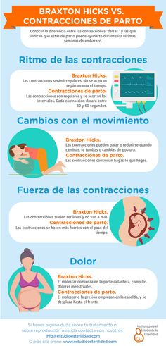 Diferencias entre las contracciones Braxton Hicks y las contracciones de parto. #embarazo #pregnancy #BraxtonHicks #contracciones #parto #labor