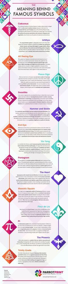 Find out the meaning behind famous symbols, including the likes of the peace sign, the all seeing eye, the hammer & sickle, yin yang, pentagram, heart, pi, fluer di lis and more.