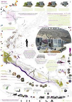· nairagallardoruiz · arquitectura·planificación cultural·diseño·: listado de proyectos y concursos [arquitectura]