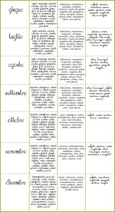 Fashion Flavors (Cooking with health) Desperate Housewives, Wine Bottle Labels, Nutrition Information, Green Life, Menu Planning, Healthy Tips, Wine Recipes, Food Art, Health And Beauty