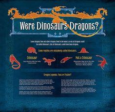 Were Dinosaurs Dragons