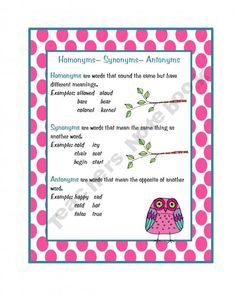 Homonyms Synonyms Antonyms Poster