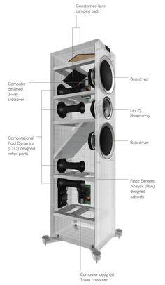 Kef R500 Floor Standing Speakers - Speaker Design