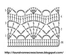 Mantocillo flamenca / crochet shawl pattern