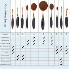 Amazon.com : Yoseng 10 Pcs New fashionable Super Soft Oval Toothbrush Makeup Brush Set Foundation Brushes Contour Powder Blush Conceler Brush Makeup Cosmetic Tool Set Black Rose Golden (Black) : Beauty