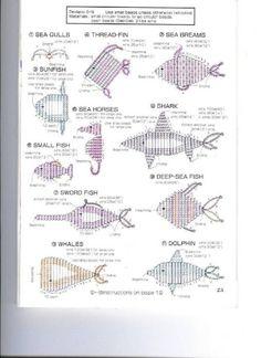 απλικέ σχέδιο βελονάκι: 40,000 εικόνες που βρίσκονται στα Yandeks.Kartinki Freeform Crochet, Crochet Diagram, Irish Crochet, Crochet Motif, Crochet Doilies, Crochet Stitches, Crochet Baby, Yarn Flowers, Crochet Flowers