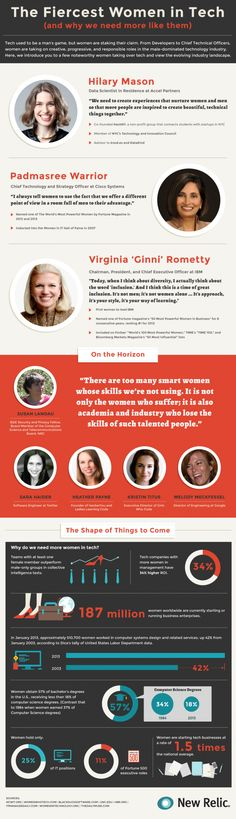 The Fiercest Women In Tech #Infographic #STEM