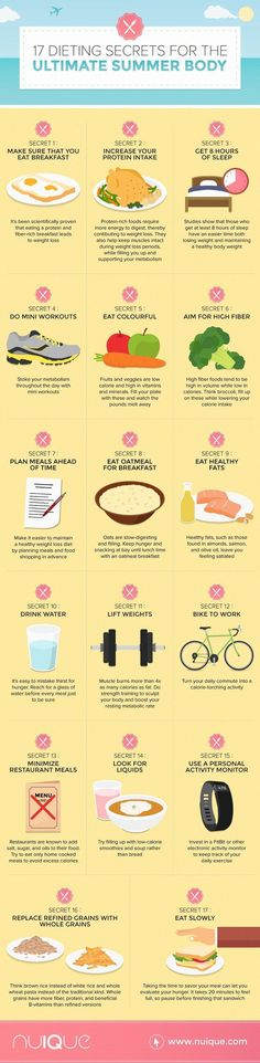 17 Dieting Secrets for the Ultimate Summer Body - Health Plus - Diet Plans, Weight Loss Tips, Nutrition and Healthy Dinner Recipes For Weight Loss, Healthy Diet Tips, Healthy Habits, Healthy Weight, Healthy Food, Losing Weight Tips, Weight Loss Tips, How To Lose Weight Fast, Weight Gain