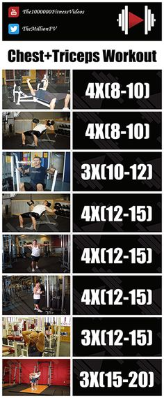 Intense Full Back Workout Routine To Get Thick Wide Back For Intermediate to Advanced Bodybuilders at Gym to Hit all Back Angles and Get Back Width and Thick. Tricep Workout Gym, Gym Workout Chart, Gym Workout Tips, Chest And Tricep Workout, Chest And Back Workout, Chest Workouts, Gym Workouts For Men, Weight Training Workouts, At Home Workouts