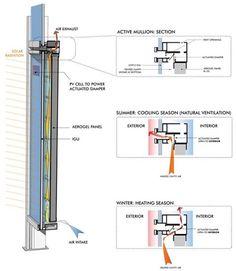 Revit Curtain Wall Section Detail   construction details   Pinterest ...