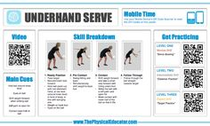 #Volleyball Underhand Serve. Find even more QR Code Skill Posters for #physed at http://www.thephysicaleducator.com/resources/skill-posters/