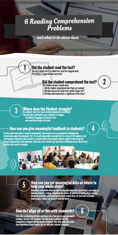 6 reading comprehension problems and what to do about it
