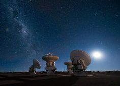 ALMA antennas under the Milky Way!