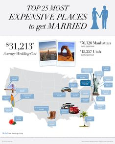Average Wedding Cost in Wake, NC (County) - $18,839 to $31,398 ...