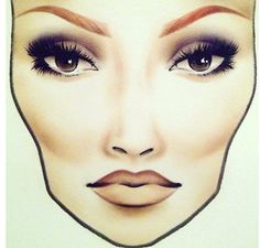 Beautiful Face Chart #makeup #FaceChart