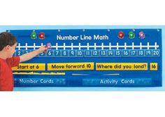 Number Line Math Activity Chart